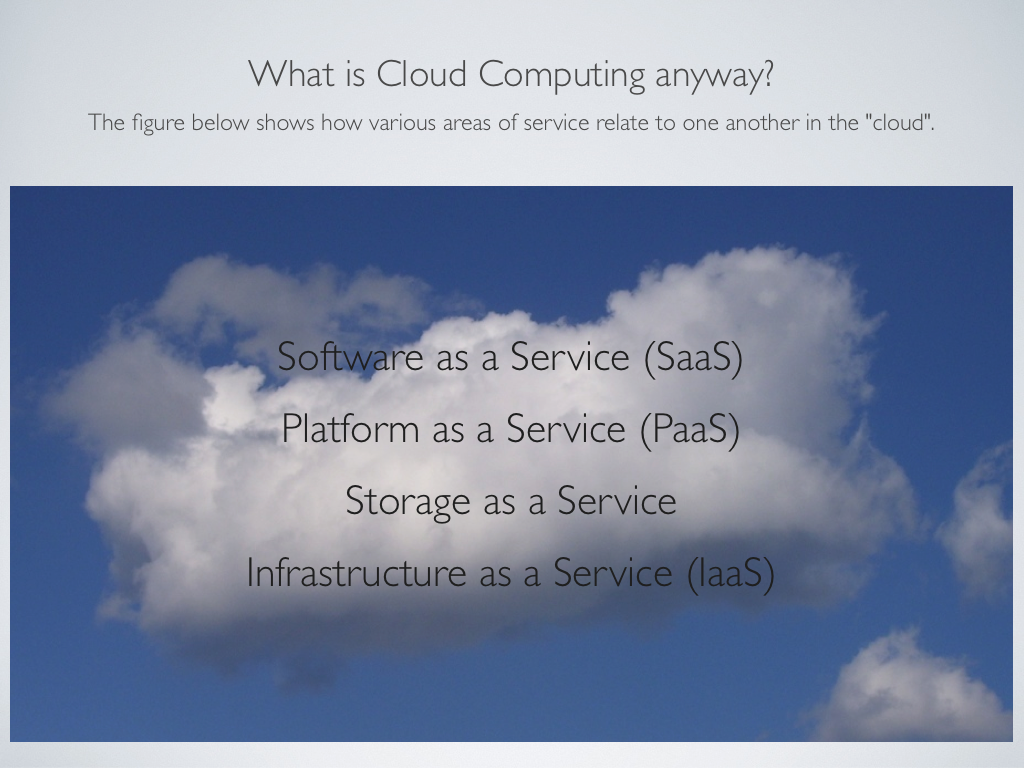 How Cloud Computing will change requirements management and testing