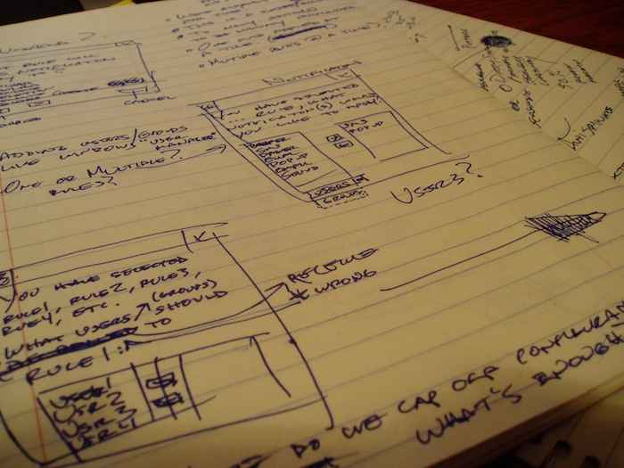 Visualise requirements with the help of prototypes and sketches.