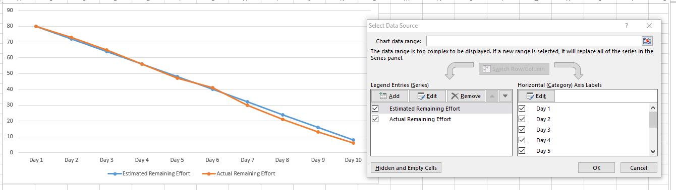 Burndown Chart