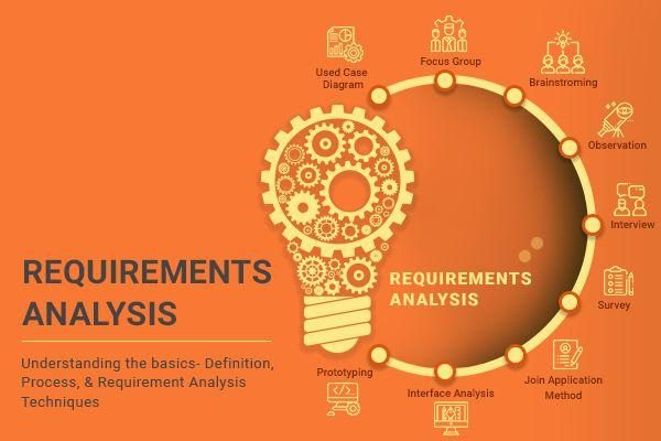Requirements Analysis Featured