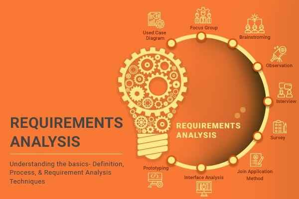 Requirements Analysis Understand Its Process Techniques Reqtest