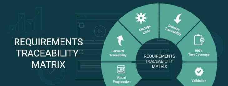 Requirements Traceability Matrix Rtm Types Uses Tools Reqtest