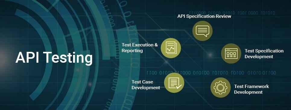 API Testing Tutorial