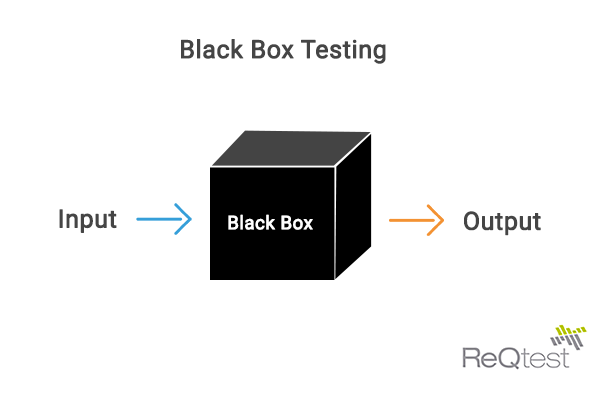 black box testing small