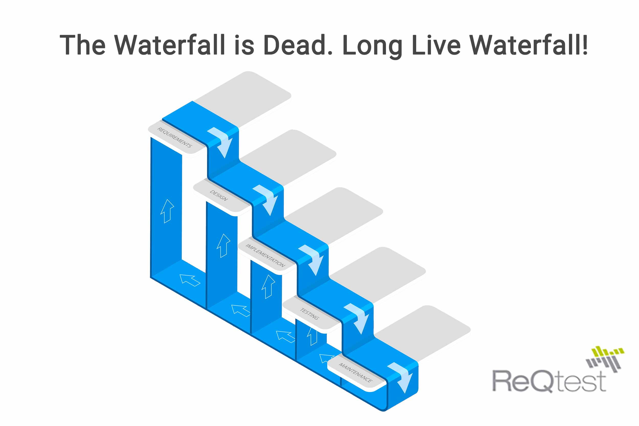 What Is Waterfall Methodology Is It Dead Or Still Useful Reqtest