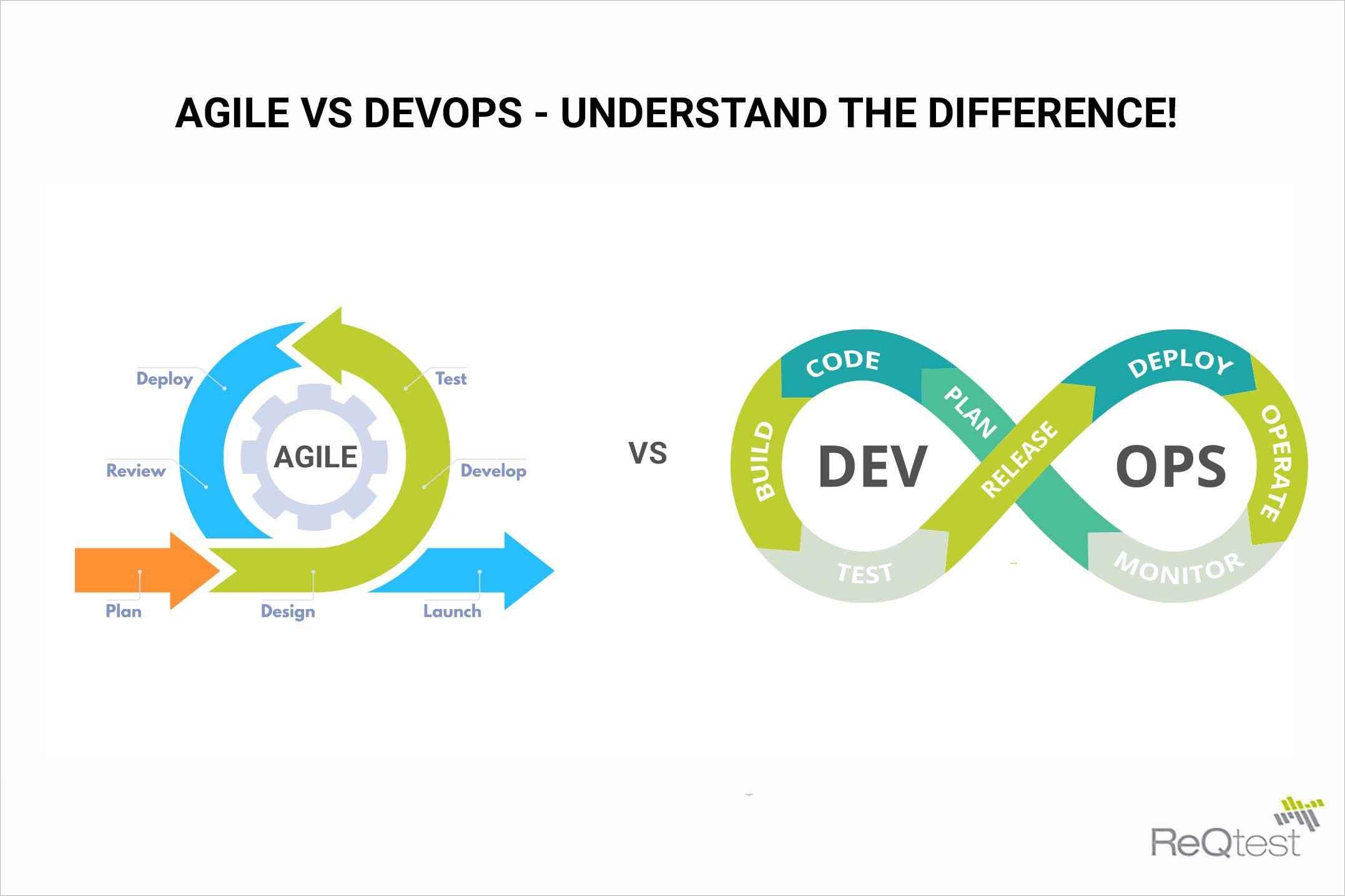 Agile-vs-DevOps