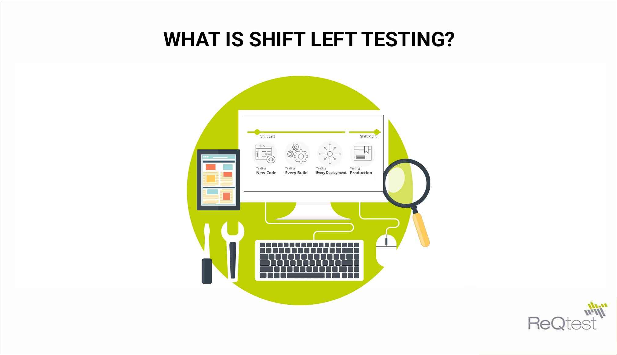 what is shift left testing